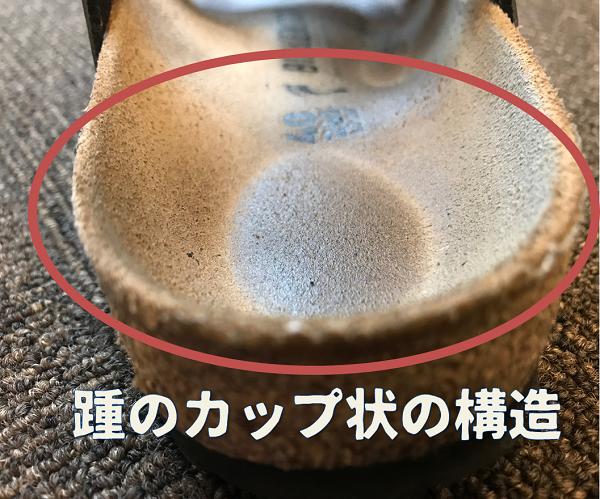 踵のカップ状の構造|岡崎市