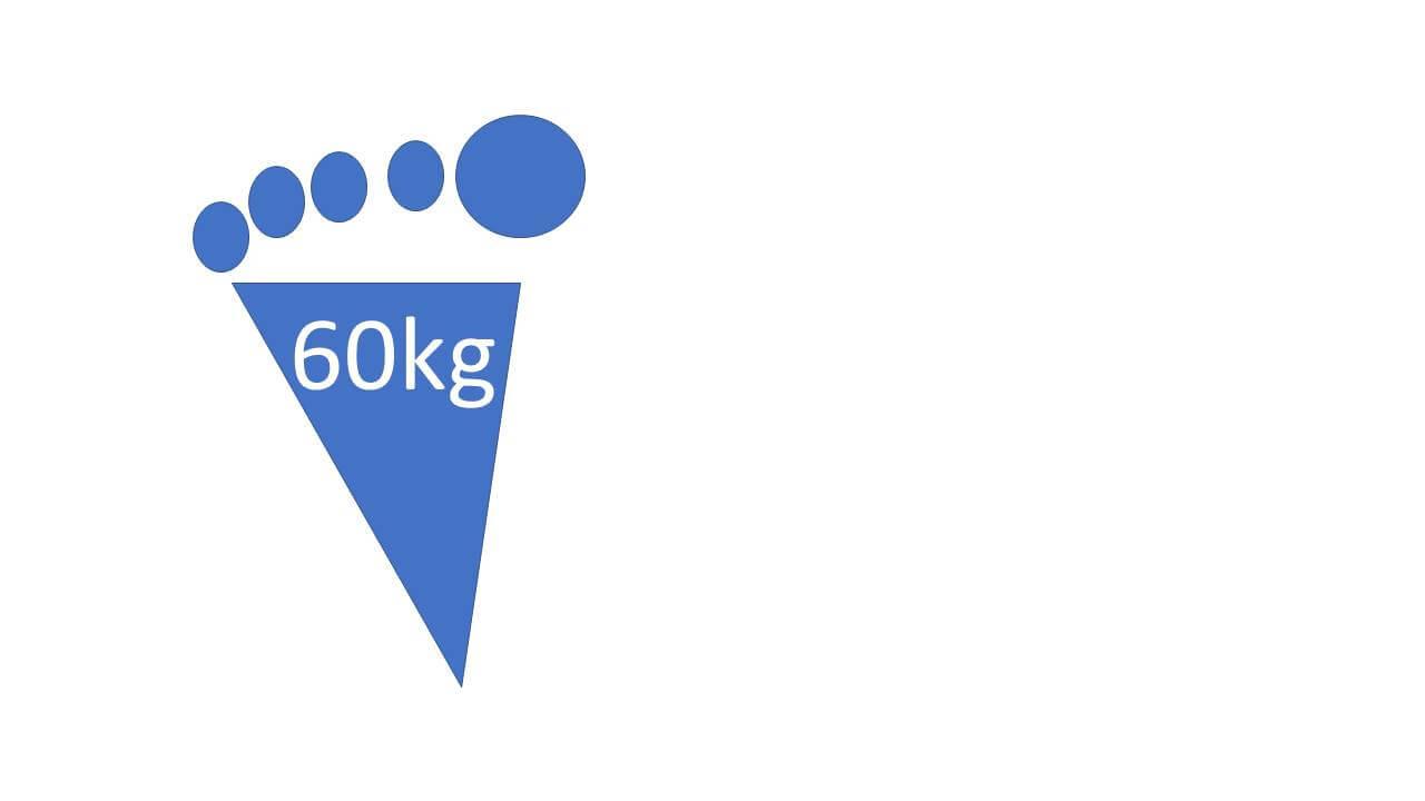 歩くときの体重